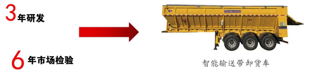 智能输送带卸货车